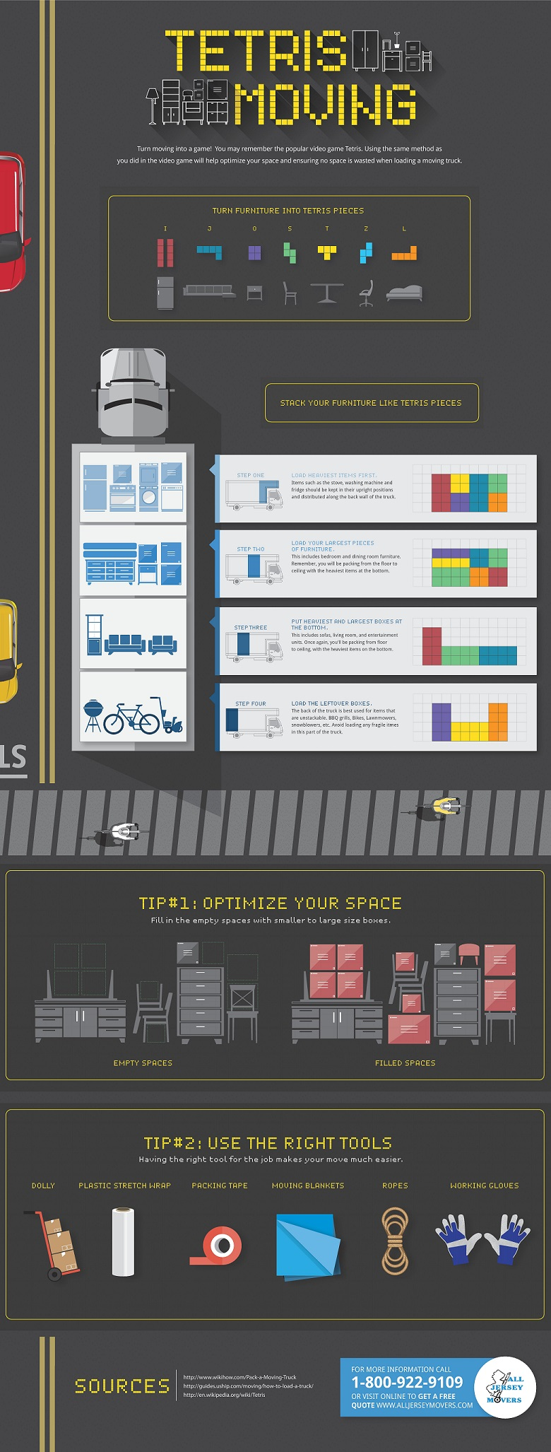 How to pack a moving truck infograph
