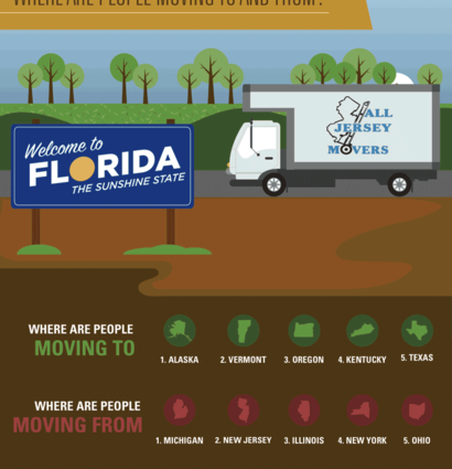 Moving Statistics Infograph